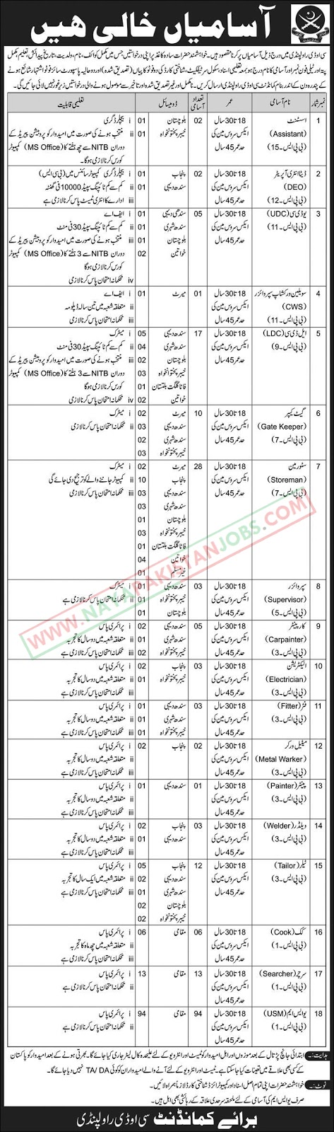 Pak Army Jobs, COD RAWALPINDI Jobs, pak army cod rawalpindi jobs 2019, pak army cod jobs February 2019