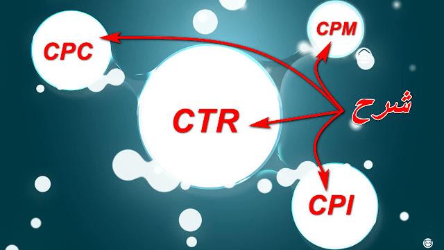 شرح اختصار CTR, CPM, CPI, CPC الخاصة بشركات الإعلانية