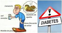 Resultado de imagen de que es la diabetes