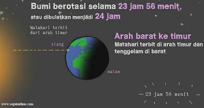 Pengertian dan 6 Dampak Rotasi Bumi Secara Lengkap