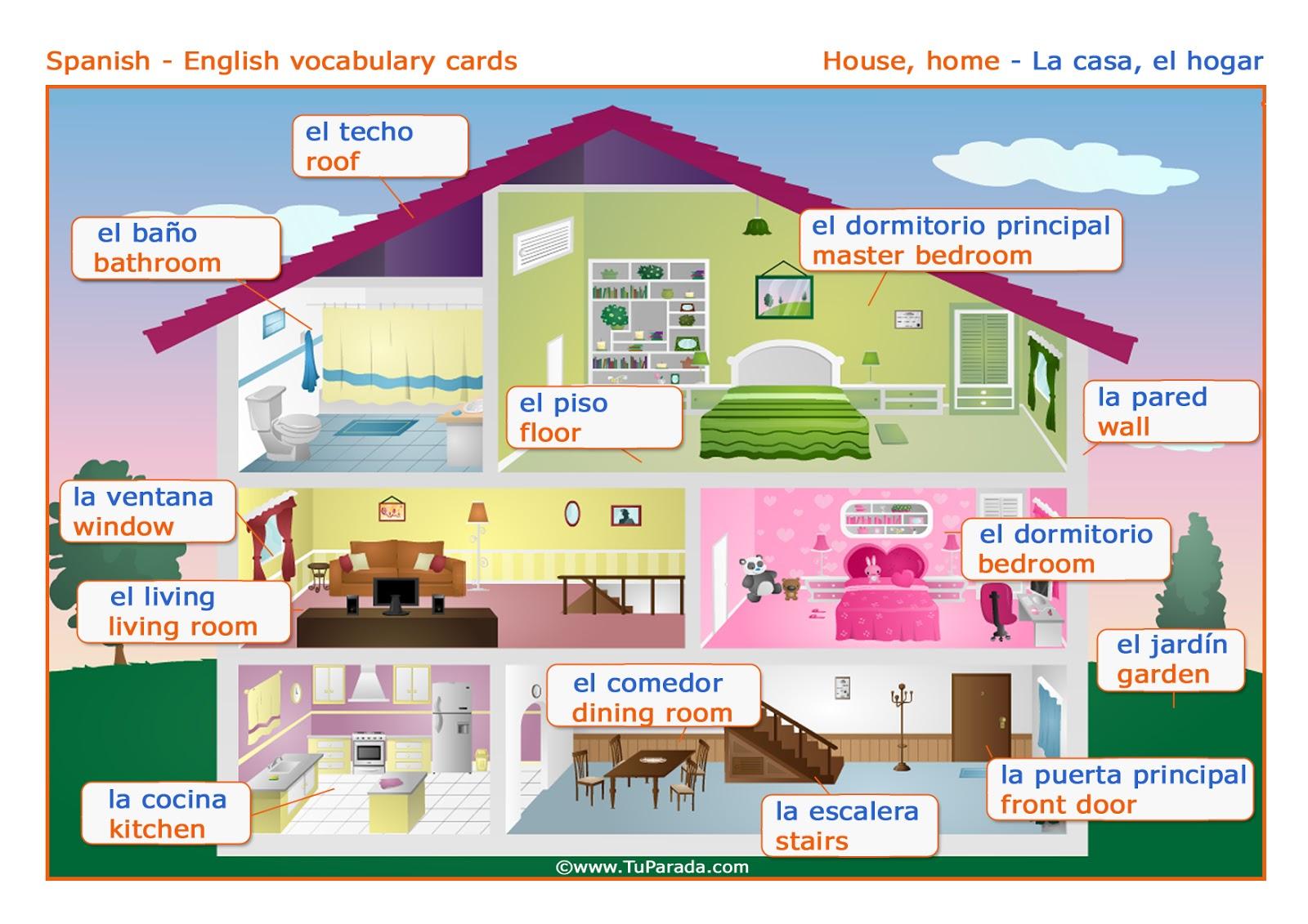 Descripcion Ayudas Didactivas Ingles Espanol