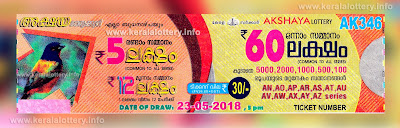 KeralaLottery.info, akshaya today result : 23-5-2018 Akshaya lottery ak-346, kerala lottery result 23-05-2018, akshaya lottery results, kerala lottery result today akshaya, akshaya lottery result, kerala lottery result akshaya today, kerala lottery akshaya today result, akshaya kerala lottery result, akshaya lottery ak.346 results 23-5-2018, akshaya lottery ak 346, live akshaya lottery ak-346, akshaya lottery, kerala lottery today result akshaya, akshaya lottery (ak-346) 23/05/2018, today akshaya lottery result, akshaya lottery today result, akshaya lottery results today, today kerala lottery result akshaya, kerala lottery results today akshaya 23 5 18, akshaya lottery today, today lottery result akshaya 23-5-18, akshaya lottery result today 23.5.2018, kerala lottery result live, kerala lottery bumper result, kerala lottery result yesterday, kerala lottery result today, kerala online lottery results, kerala lottery draw, kerala lottery results, kerala state lottery today, kerala lottare, kerala lottery result, lottery today, kerala lottery today draw result, kerala lottery online purchase, kerala lottery, kl result,  yesterday lottery results, lotteries results, keralalotteries, kerala lottery, keralalotteryresult, kerala lottery result, kerala lottery result live, kerala lottery today, kerala lottery result today, kerala lottery results today, today kerala lottery result, kerala lottery ticket pictures, kerala samsthana bhagyakuri