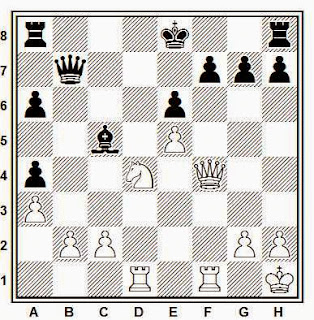 Posición de la partida de ajedrez Spassky - Darga (Olimpiada de Varna, 1952)