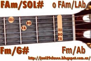 acorde guitarra chord (FAm con bajo en SOL# o LAb)