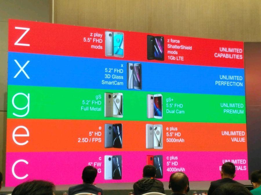 صورة مسربة توضح الهواتف الذكيه القادمه من شركة موتورلا Motorola