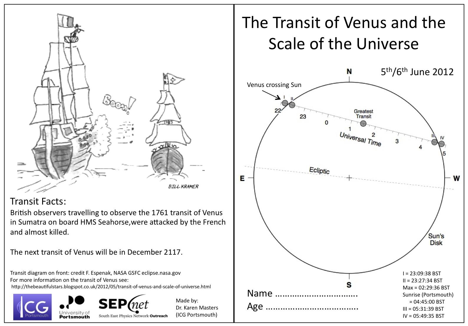Beautiful Stars Transit Of Venus Activity On Hms Warrior