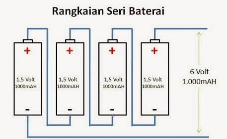 Teori sederhana Cara Modif Baterai Power Bank