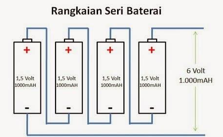Cara Modifikasi Menambah Kapasitas Power Bank