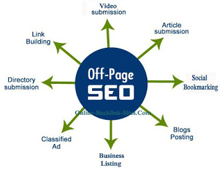Off Page SEO (Search Engine Optimization)