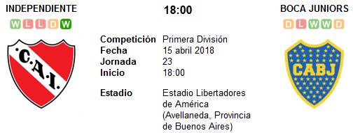Independiente vs Boca Juniors en VIVO