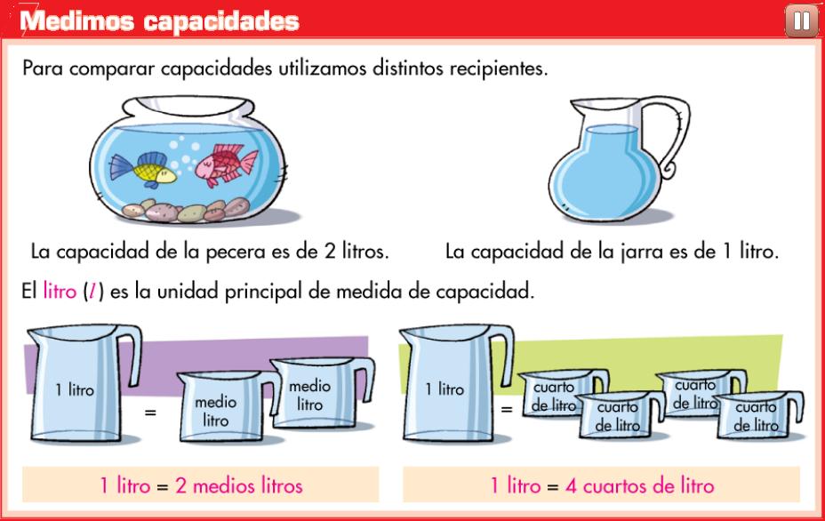 http://www.primerodecarlos.com/TERCERO_PRIMARIA/marzo/Unidad_9/mates/actividades/aprende_litro/index.html