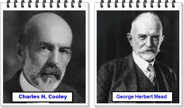 H. Cooley dan Herbert Mead