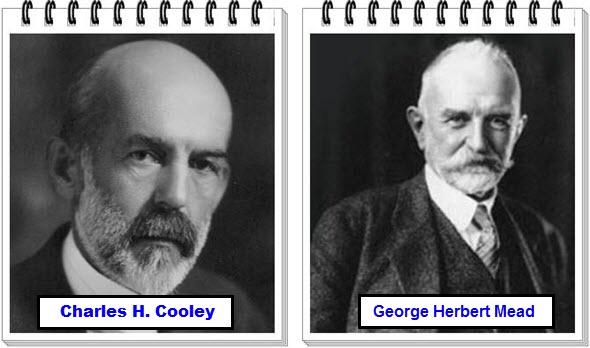 H. Cooley dan Herbert Mead