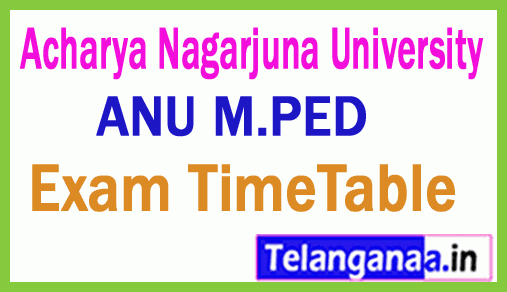 Acharya Nagarjuna University MPED  Exam Time Table