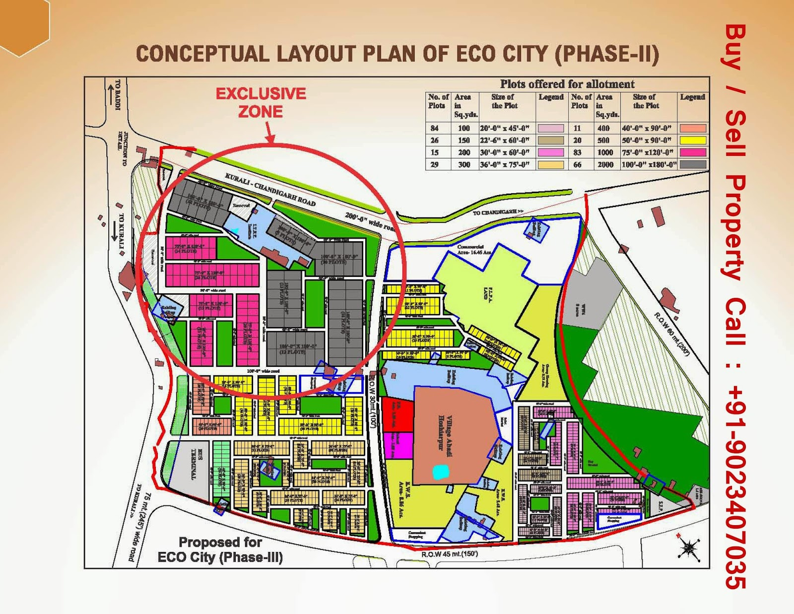 Ecocity Layout Plan For Phase-1 and Ecocity Phase-2 in Mullanpur Master Plan.  Contact for Any Query: +91-90234-07035
