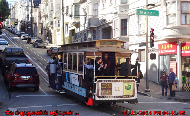 Cable Car Market Street SFO