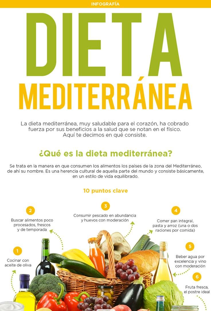 Dieta mediterranea para adelgazar rapido