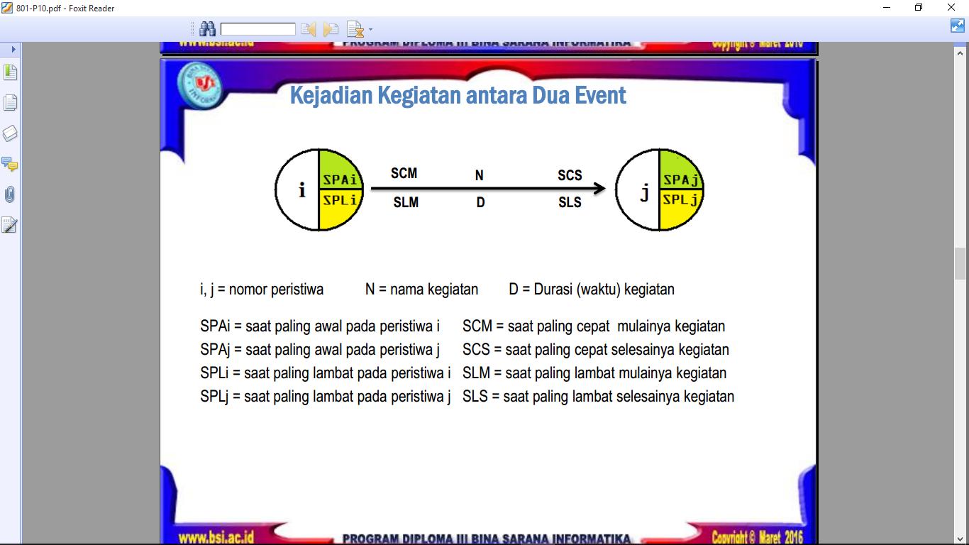 Perhitungan jaringan kerja manajemen proyek akumausharing kejadian kegiatan antara dua event ccuart Images