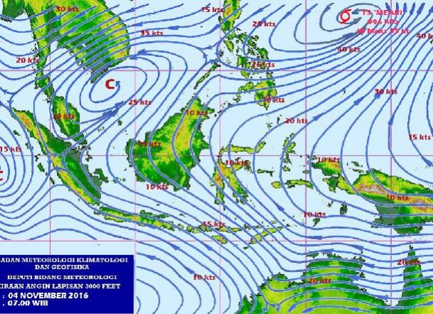 Makassar Diperkirakan Akan Hujan Deras Mulai Desember Hingga Januari