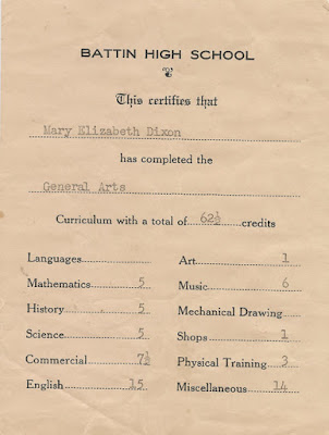 Battin High School, Elizabeth, NJ,  curriculum requirements met by Mary E. Dixon, Class of 1945.