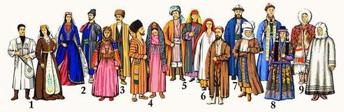 44e0ce47c3c Традиционные одежды народов мира  Знакомство