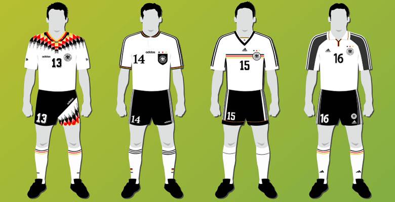 Germany Football Kit History: 1965-2020 | Including Leaked EURO ...