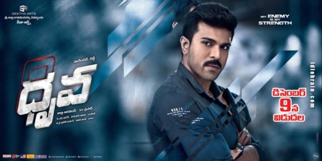 Telugu movie Dhruva script  screenplay analysis