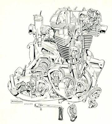 Racing Cafè: Triumph 650 cutaway