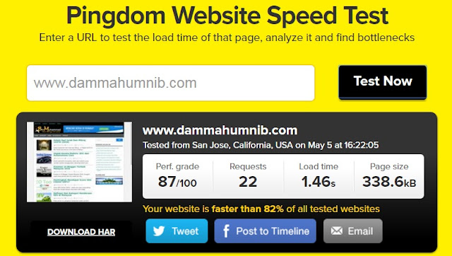 Pingdom website loading speed test