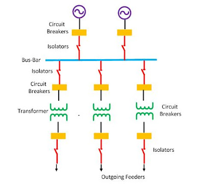 Electrical Bus
