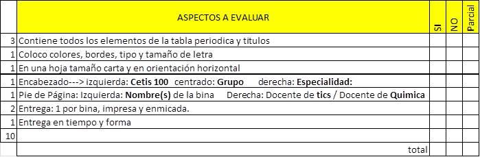 Actividad 31 tabla periodica lista de cotejo de la tabla peridica de los elementos en tics urtaz Choice Image