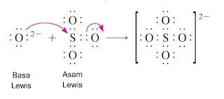 Contoh reaksi asam basa menurut lewis