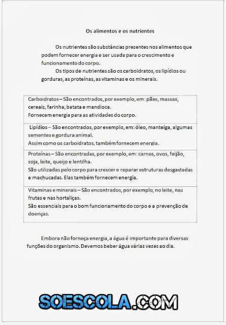 Alimentação: Atividades de Ciências para Imprimir