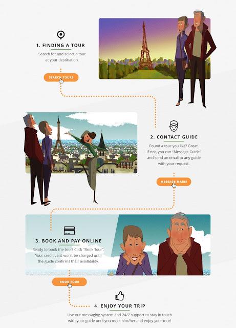 Wycieczka z przewodnikiem - gdzie szukać? Ekskluzywna, dedykowana wycieczka z lokalnym przewodnikiem? Tours By Locals - co to jest i co warto wiedzieć? Jak zwiedzić świat z lokalsami? Poczuj mocniej, zwiedzaj głębiej.