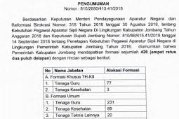 PENGUMUMAN CPNS KABUPATEN JOMBANG JAWA TIMUR TAHUN 2018