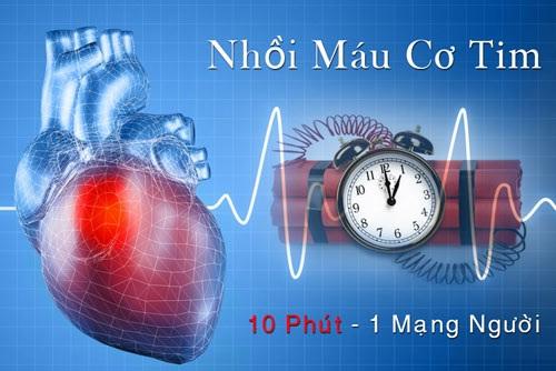 Cách phòng chống nhồi máu cơ tim