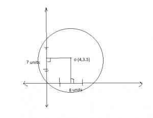 CSIR Part A: Solved: December 2015 (Mathematics