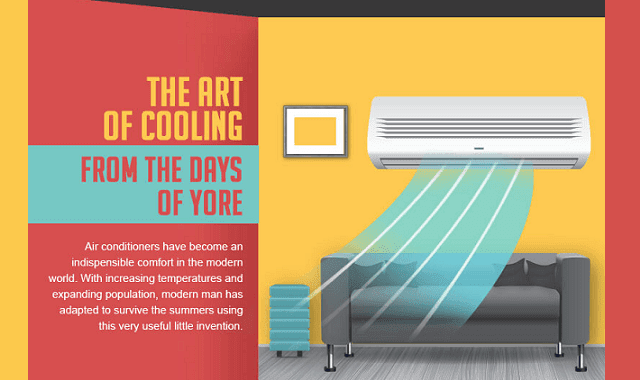 The Art of Cooling – 100 Years On