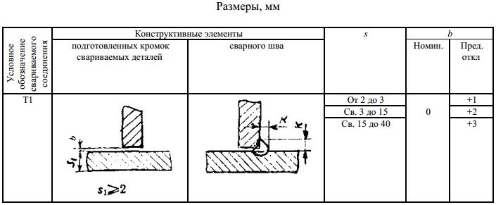 ГОСТ 5264-80-Т1