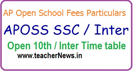 APOSS Open SSC/ Inter Fees last date- AP Open Inter/ SSC Exam Dates/ Time table