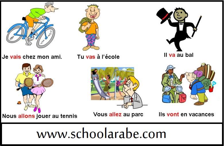 Cours Exrecice Conjuguer Le Verbe Aller Au Present