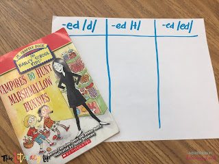 Word Hunts help to ensure that students really understand those features. Make sure they are done right with tips in this post.