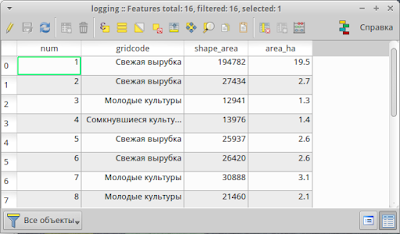 autofields qgis - attribute table