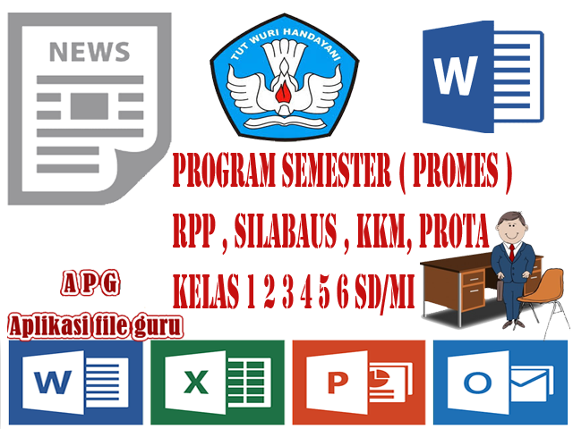 RPP SD Kuirkulum 2013 Tema 1 2 3 4 Kelas 1 SD Format Words Revisi 2016