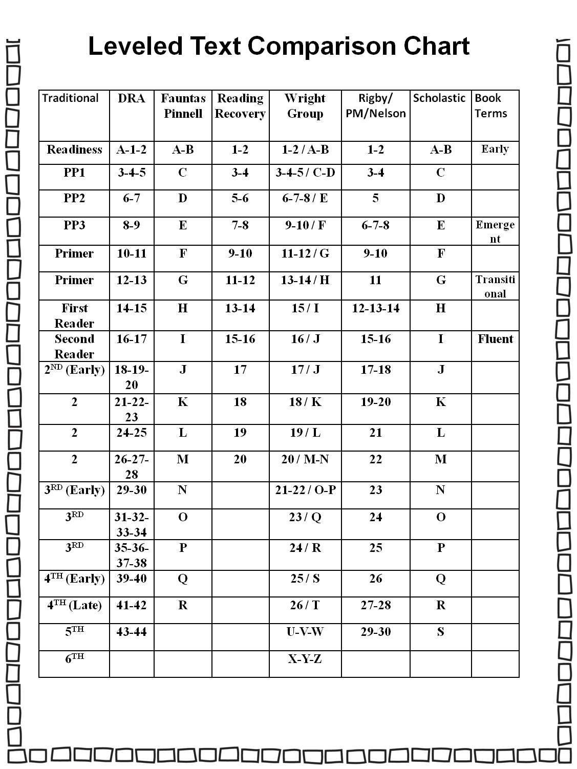 First Grade Wow Guided Reading Teacher S Notebook Levels A Z