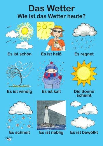 Deutsch Lernen Mit Mónica 20 Wie Ist Das Wetter Heute