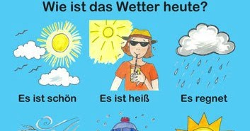 Wie Ist Das Wetter Heute In Leipzig