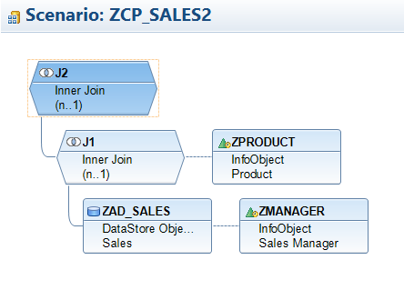 CompositeProvider in BW Modeling Tools (HCPR) - SAP ...