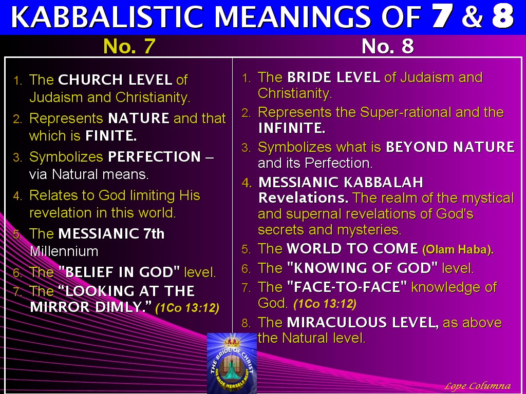 19 WHAT IS THE SPIRITUAL MEANING OF NUMBER 3, IS WHAT 3 SPIRITUAL OF