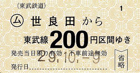 東武鉄道 常備軟券乗車券33 伊勢崎線 世良田駅(2017年)
